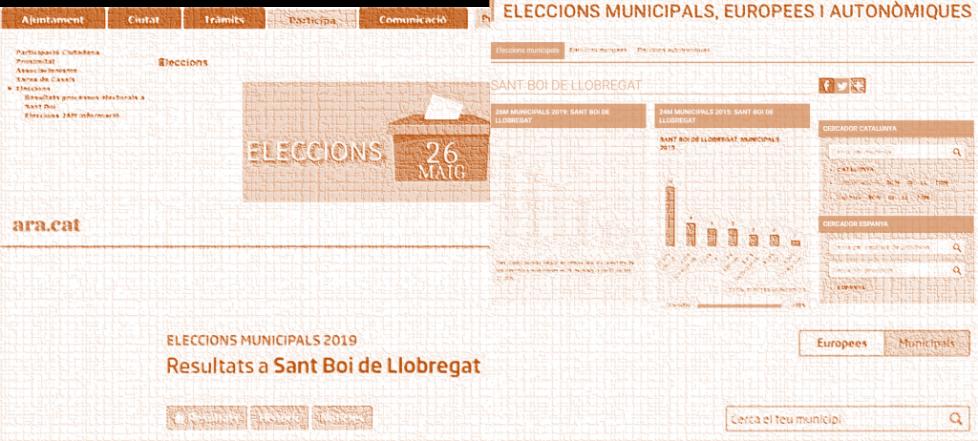 Eleccions 26M Sant Boi de llobregat